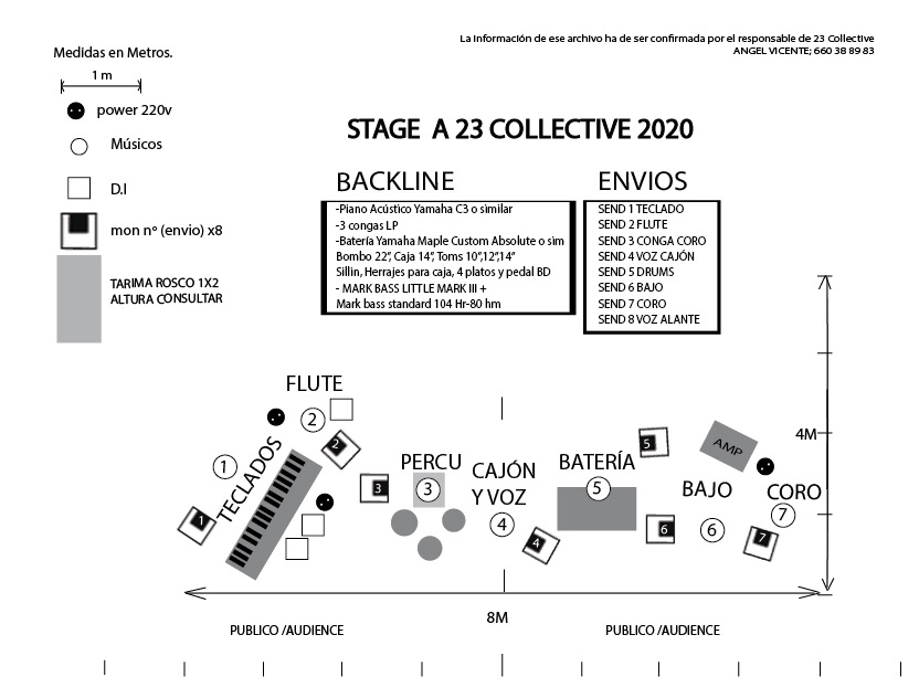 Stage A 23 Collective 2020